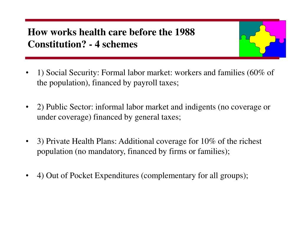 How works health care before the 1988