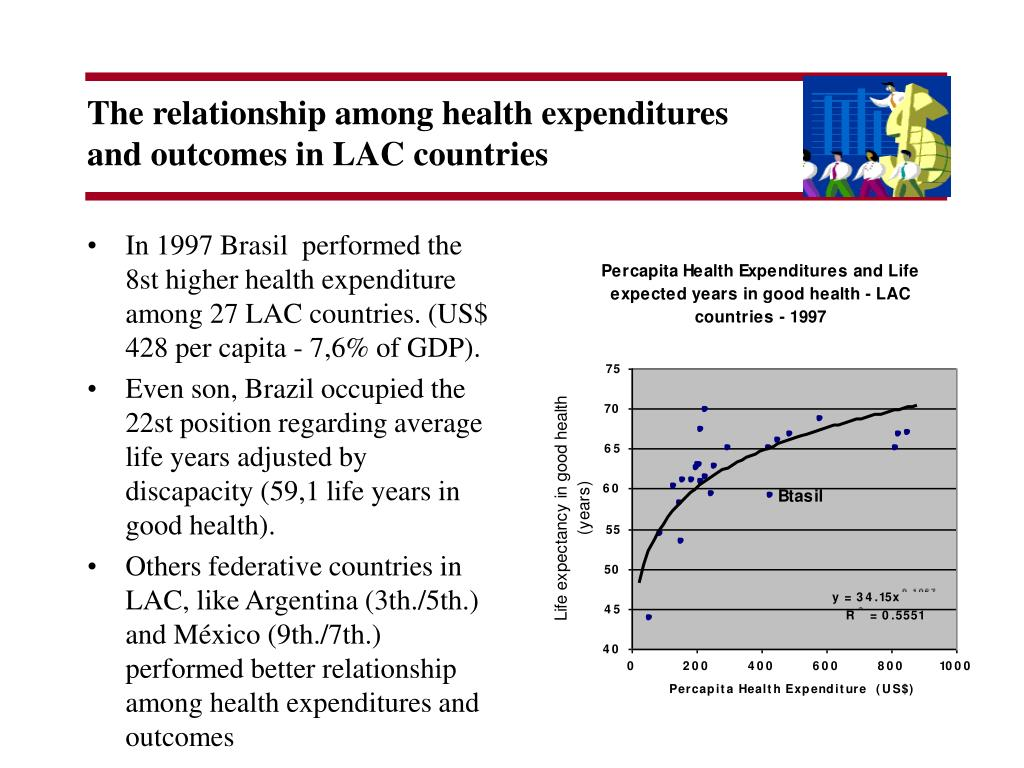 The relationship among health expenditures