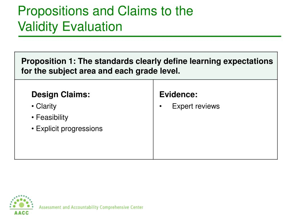 Propositions and Claims to the