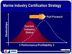 marine industry certification strategy