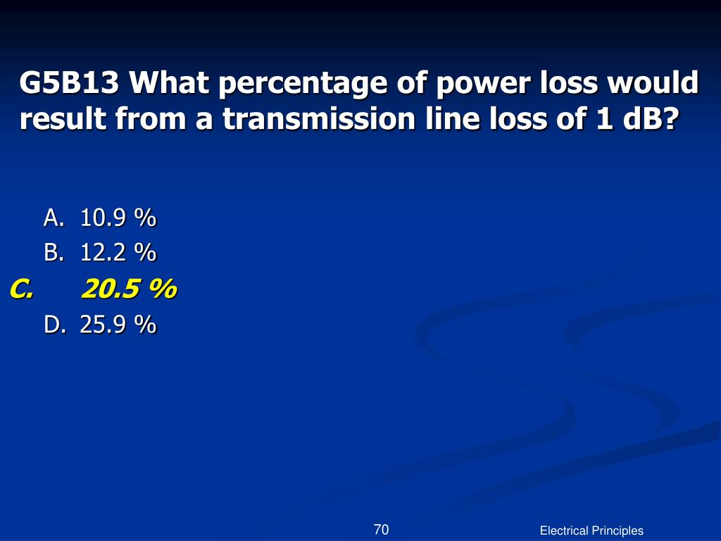 G5B13 What percentage of power loss would result from a transmission line loss of 1 dB?