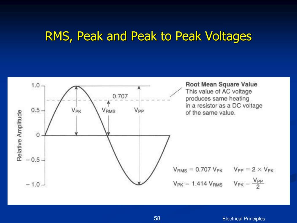 RMS, Peak and Peak to Peak Voltages