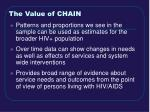 the value of chain