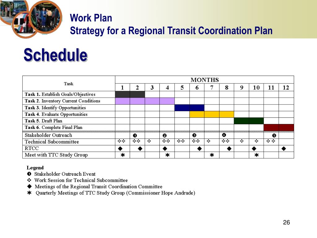 Work Plan