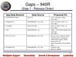 gaps 940r step 1 release order