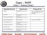 gaps 940r step 1 release order15