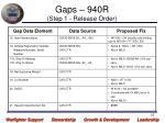 gaps 940r step 1 release order16