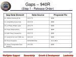 gaps 940r step 1 release order17