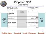 proposed coa near term