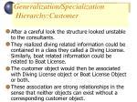 generalization specialization hierarchy customer