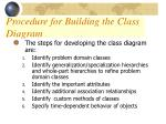 procedure for building the class diagram