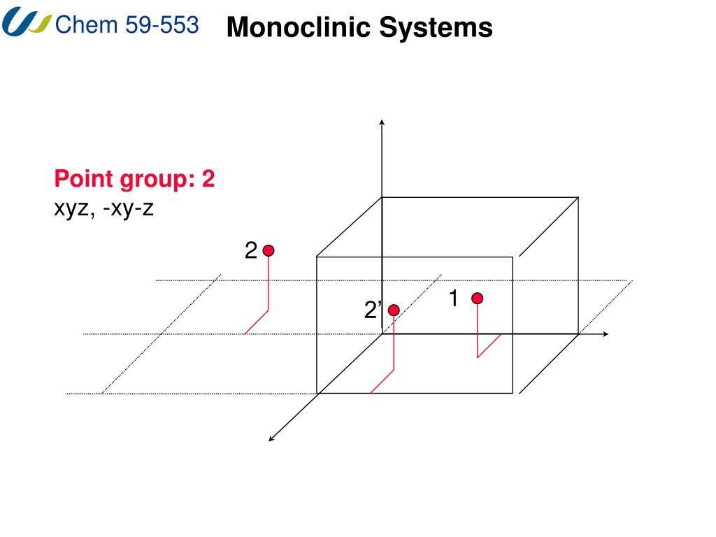 Monoclinic Systems