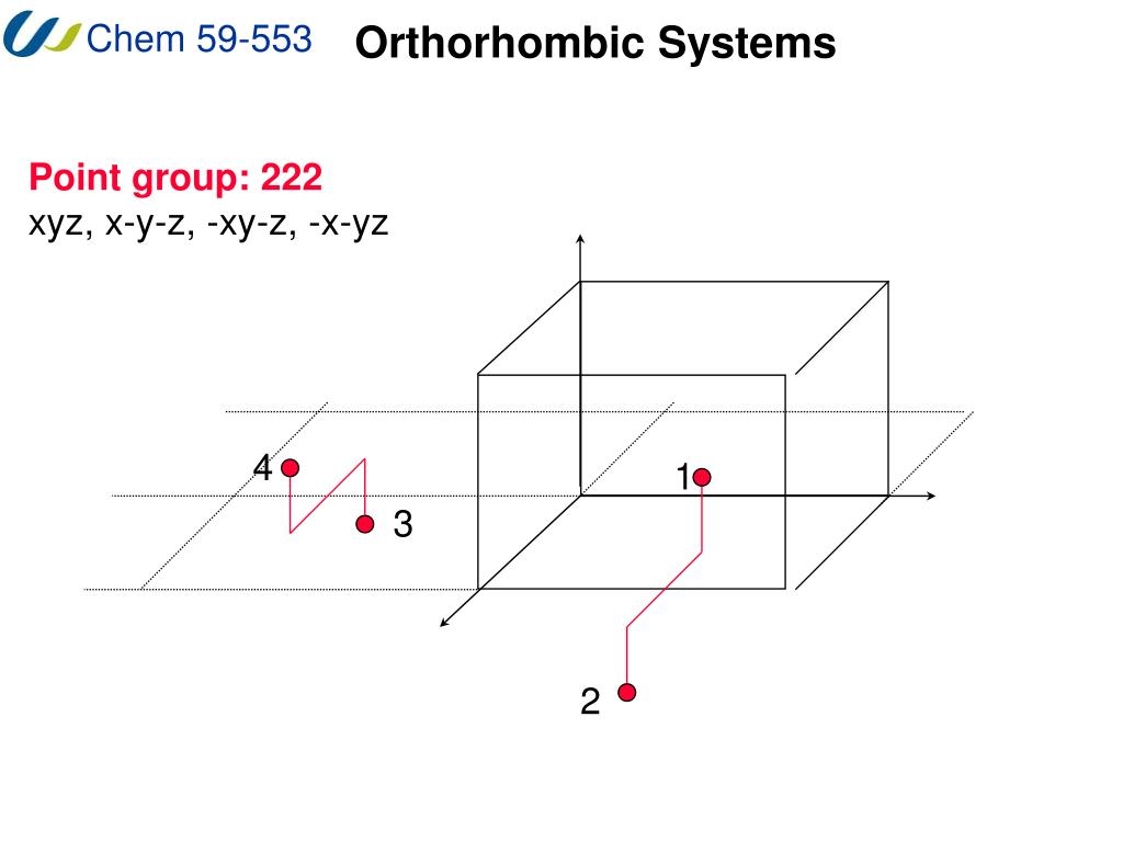Orthorhombic Systems