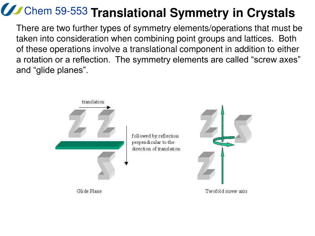 Translational Symmetry in Crystals