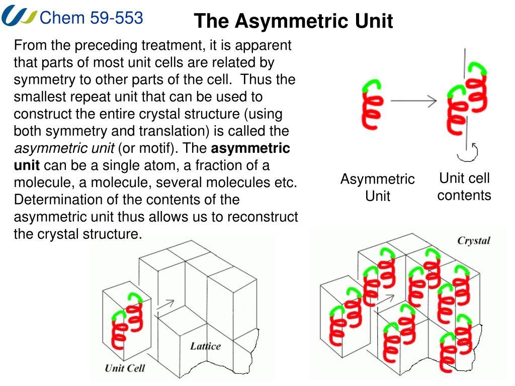 The Asymmetric Unit