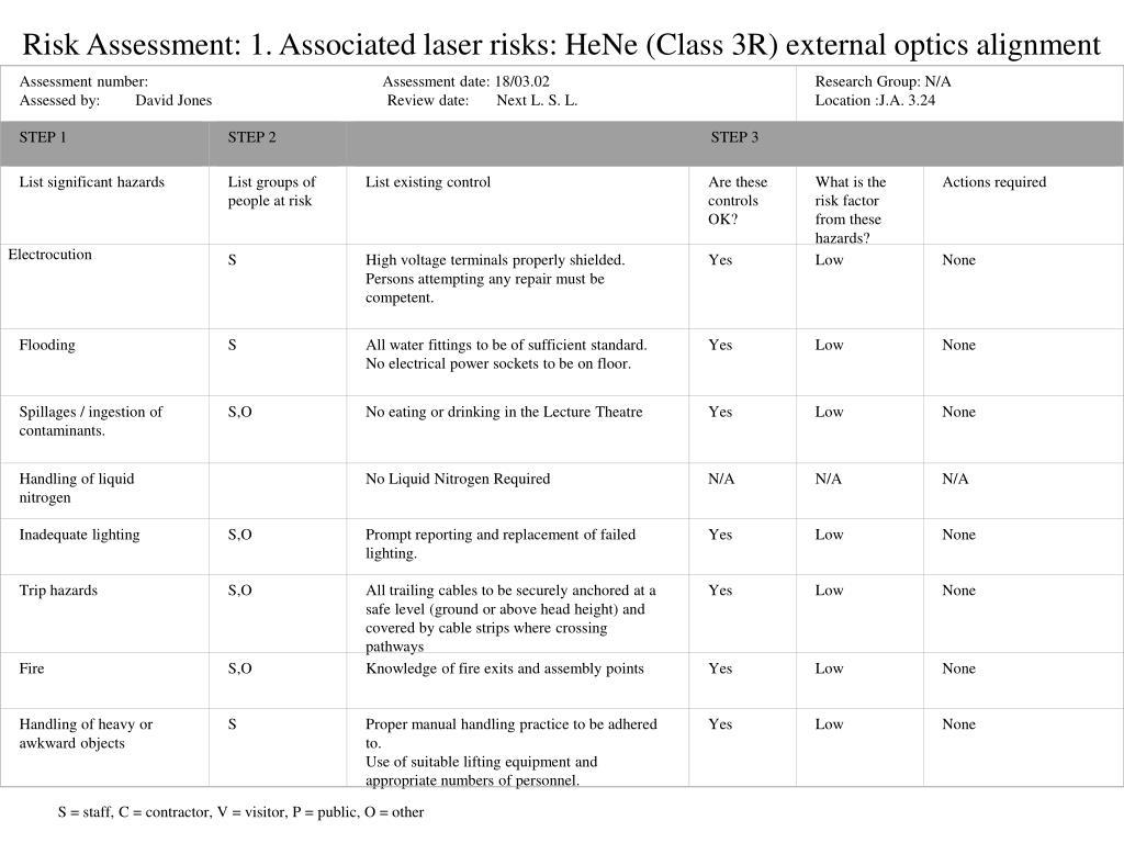 Assessment number:                                                            Assessment date: 18/03.02