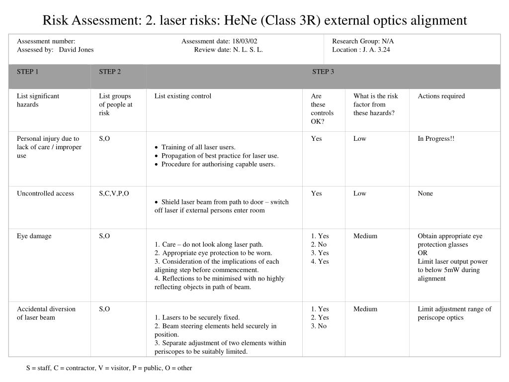 Assessment number:                                                            Assessment date: 18/03/02