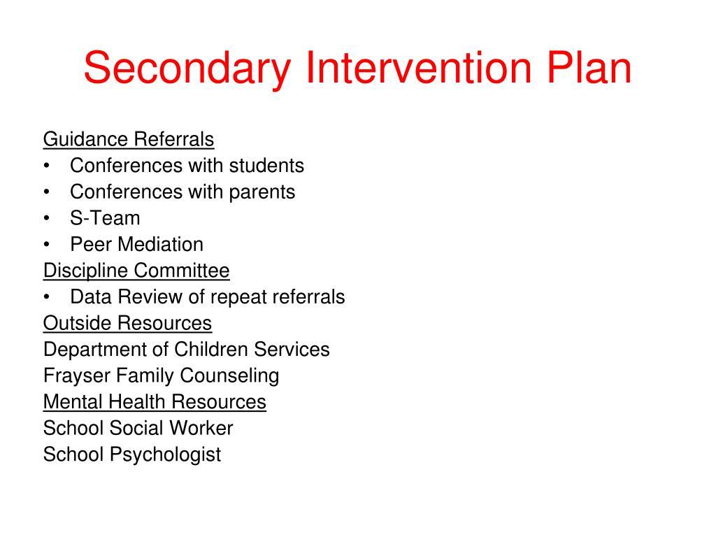 Secondary Intervention Plan