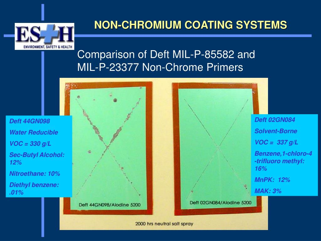 NON-CHROMIUM COATING SYSTEMS