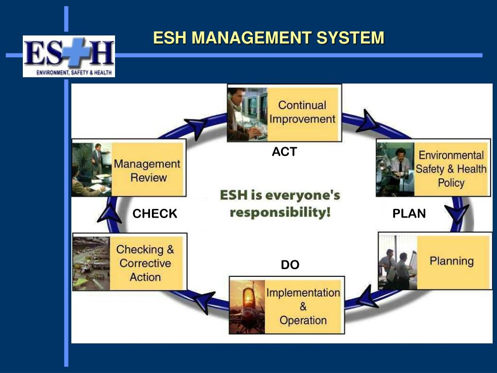 ESH MANAGEMENT SYSTEM