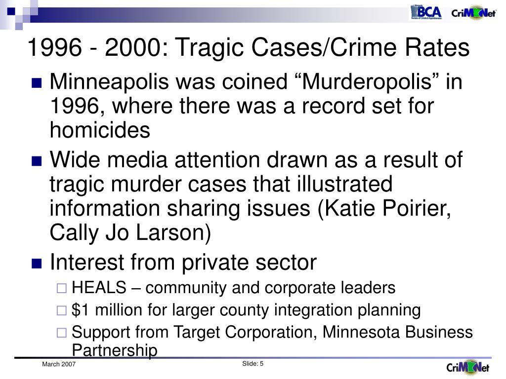 1996 - 2000: Tragic Cases/Crime Rates
