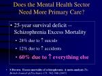 does the mental health sector need more primary care