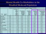 mental health co morbidities in the disabled medicaid population
