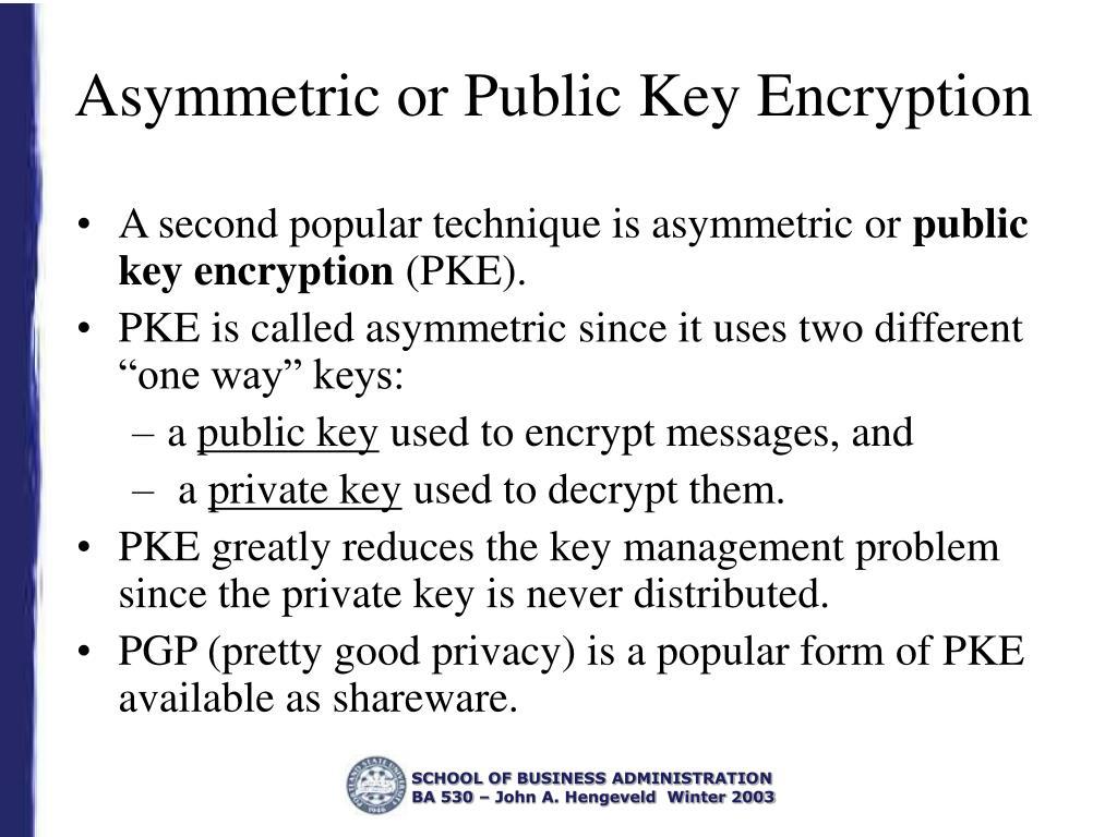 Asymmetric or Public Key Encryption