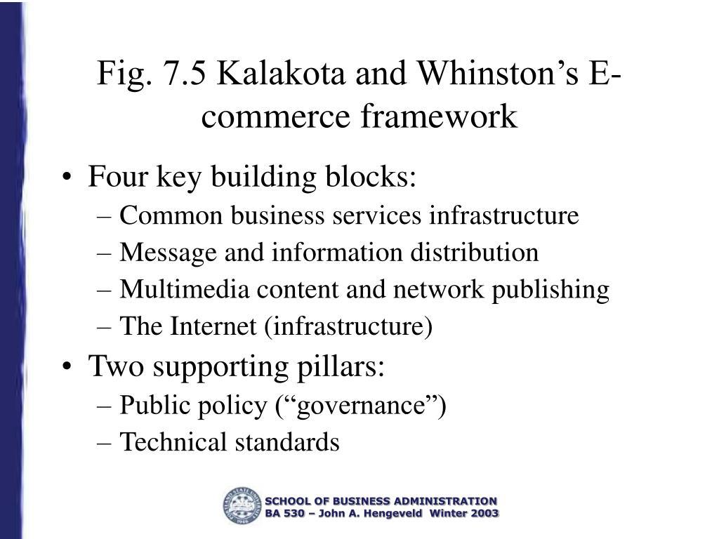 Fig. 7.5 Kalakota and Whinston's E-commerce framework