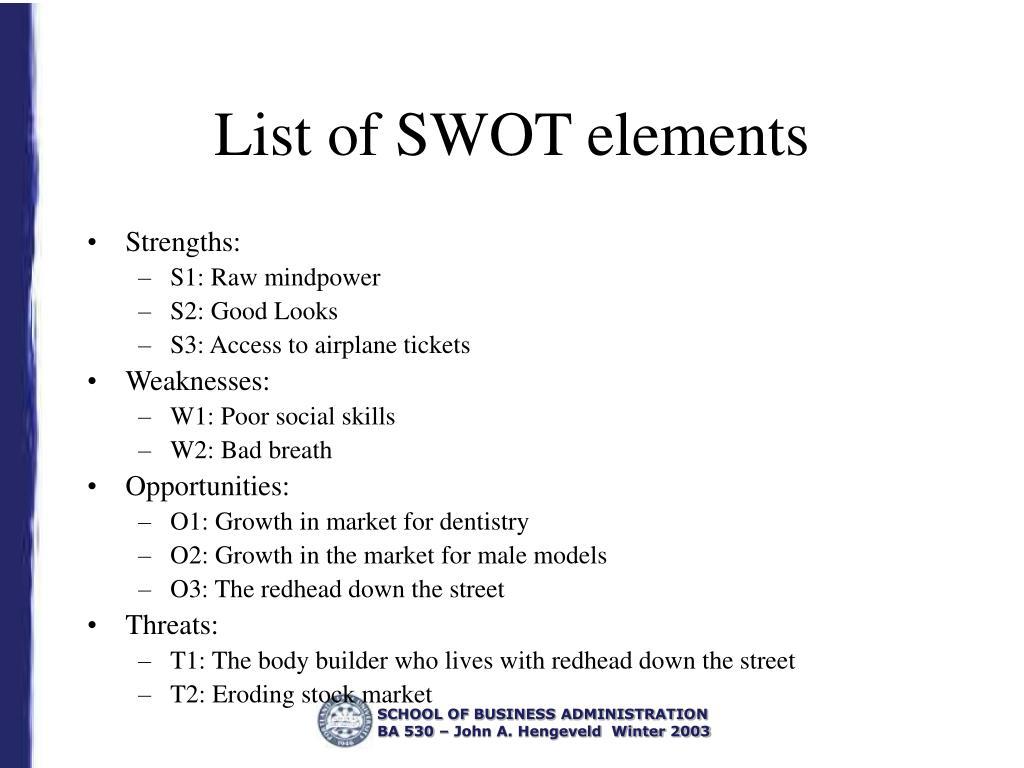 List of SWOT elements