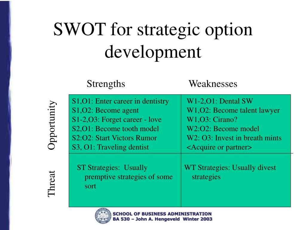 SWOT for strategic option development