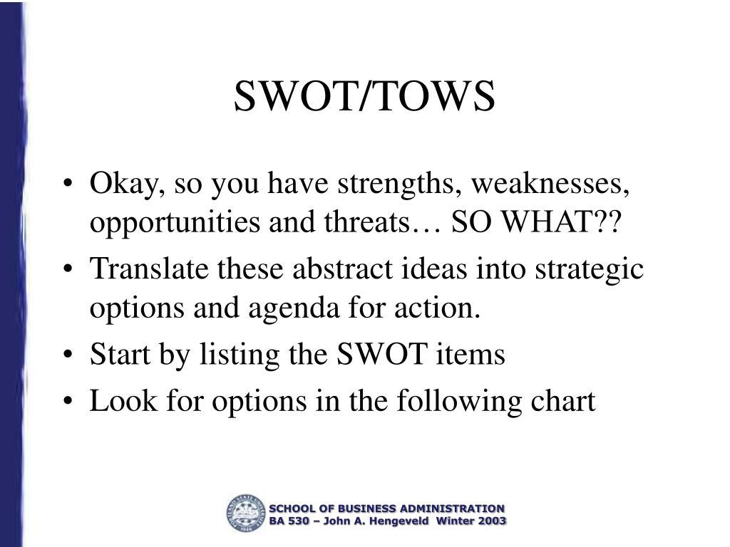 SWOT/TOWS