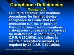 compliance deficiencies company a25