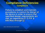 compliance deficiencies company a26