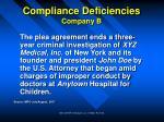 compliance deficiencies company b28