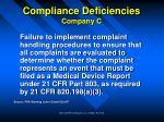 compliance deficiencies company c