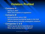 violators profiled