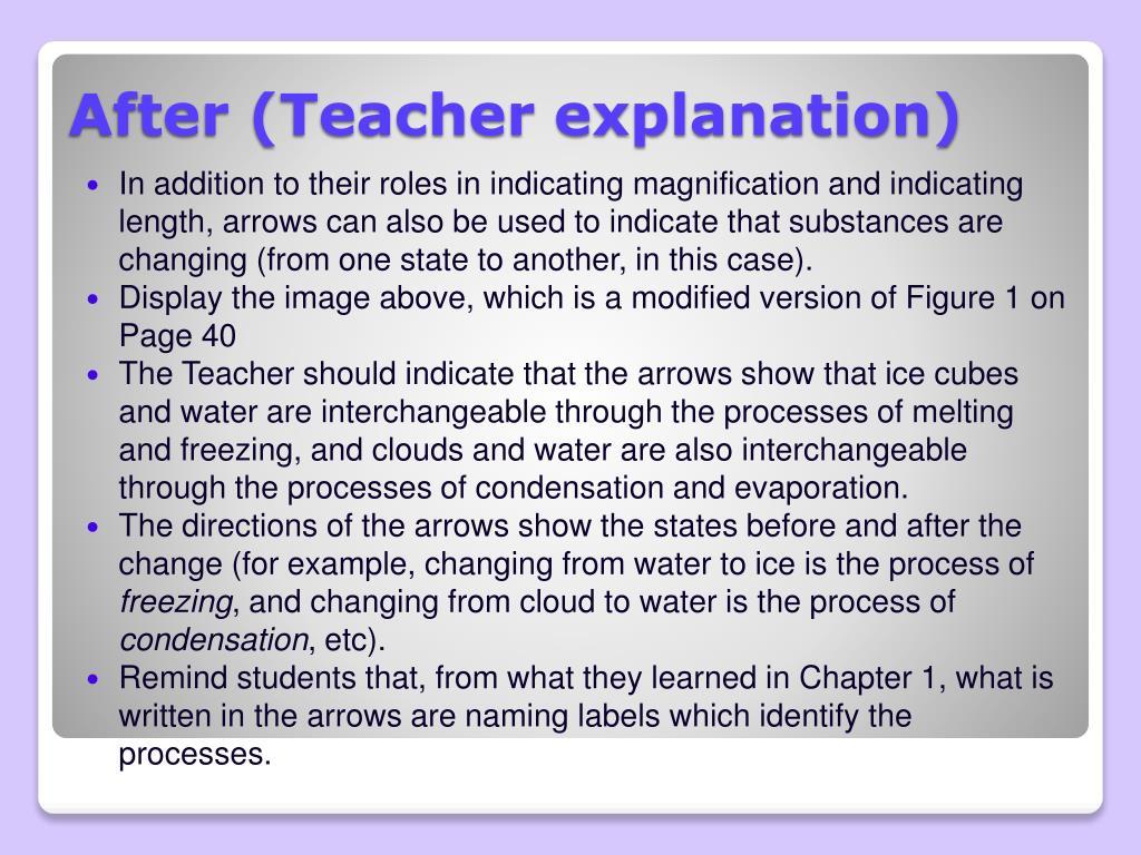 After (Teacher explanation)