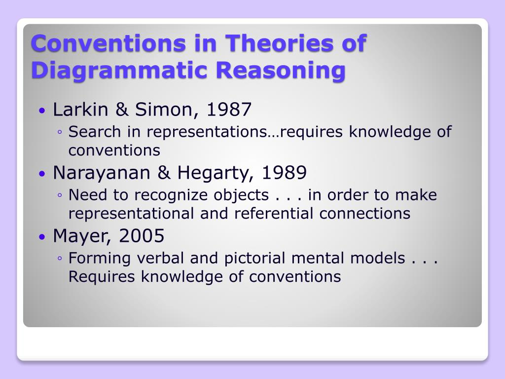 Conventions in Theories of Diagrammatic Reasoning