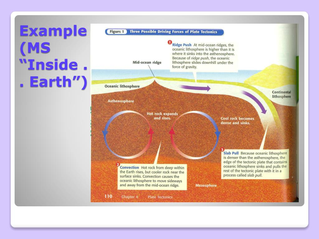 """Example (MS """"Inside . . Earth"""")"""