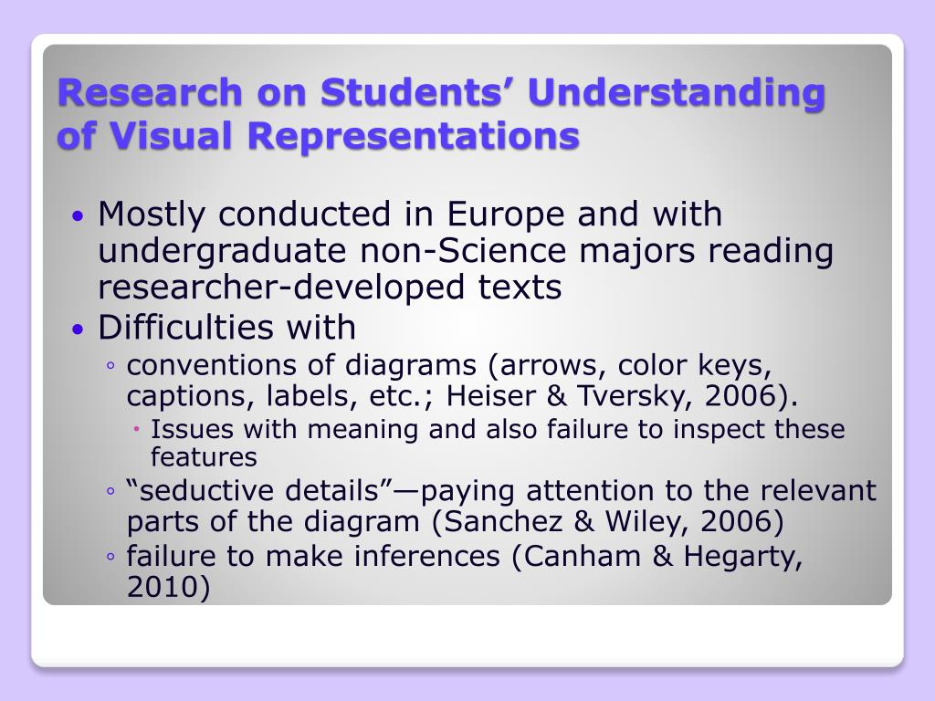 Research on Students' Understanding of Visual Representations