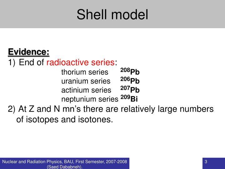 Shell model3