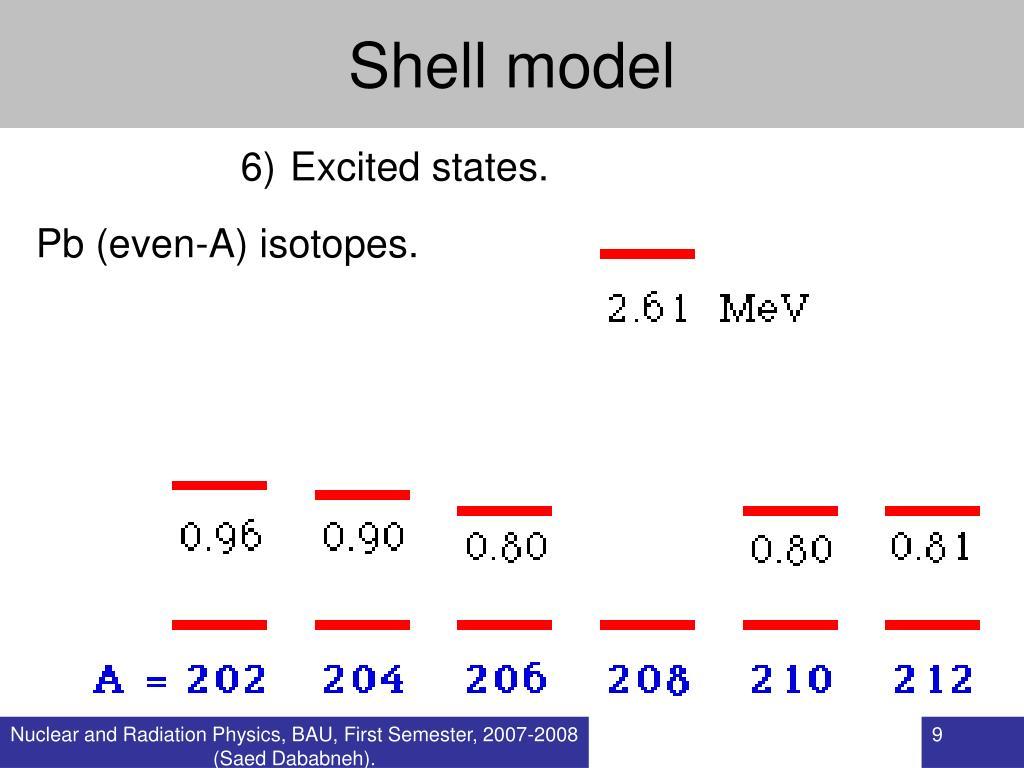 Shell model
