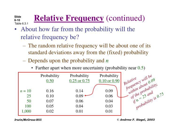 ProbabilityProbabilityProbability