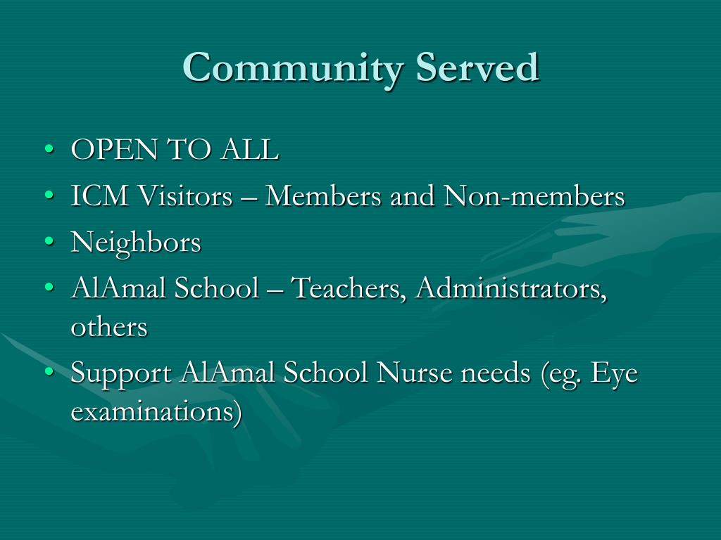 Community Served