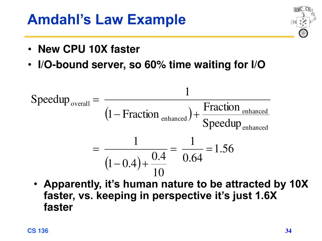 Amdahl's Law Example