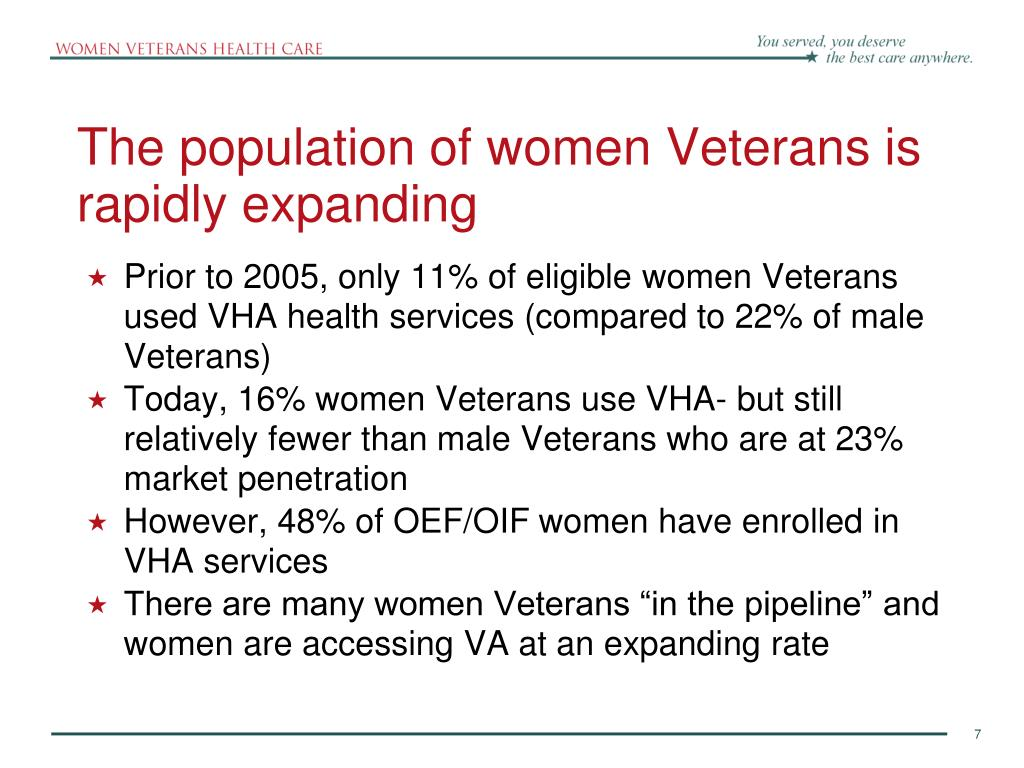 The population of women Veterans is rapidly expanding