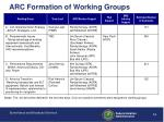 arc formation of working groups