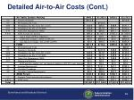 detailed air to air costs cont