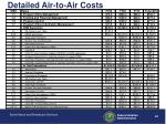 detailed air to air costs